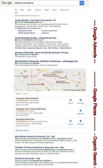 Google Search Results for Local SEO